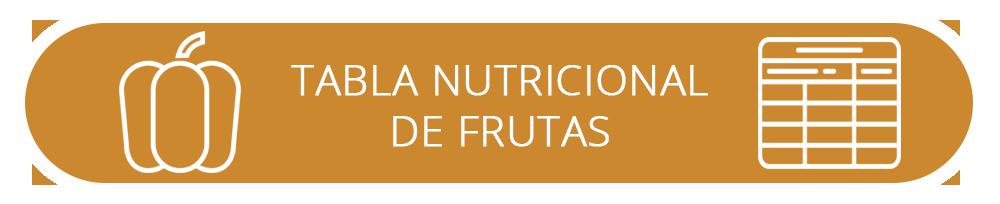 Tabla nutricional de frutas