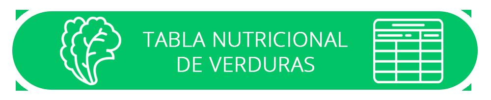 Tabla nutricional de verduras