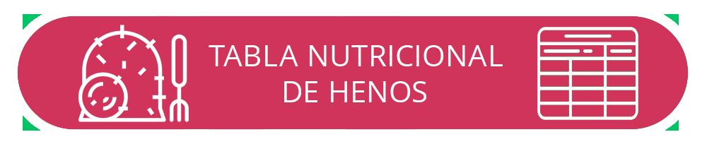 Tabla nutricional de henos